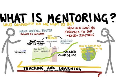Essay writing service for students review
